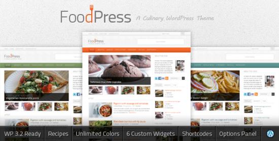 WordPress Restaurant Themes