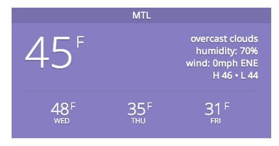 Weather Forecast Plugins