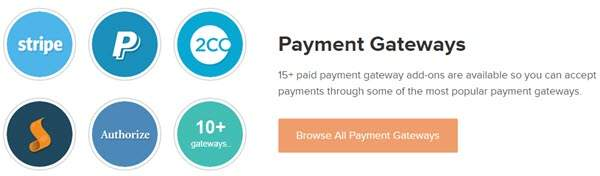 Business Directory Theme Payment Plugin